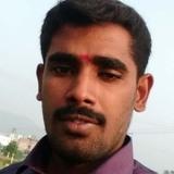 Vijay from Tumkur | Man | 31 years old | Scorpio