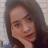 Tasya from Jakarta Pusat   Woman   24 years old   Gemini