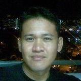 Ady from Alor Setar   Man   41 years old   Sagittarius
