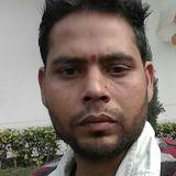 Haryraj from Kharkhauda | Man | 21 years old | Pisces