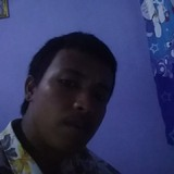 Qnoytato from Curug | Man | 25 years old | Scorpio
