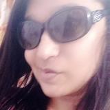 Shikha from Jabalpur   Woman   27 years old   Scorpio