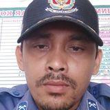Riki from Bukittinggi | Man | 34 years old | Aquarius