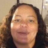 Jaxx from Lawton   Woman   35 years old   Aquarius