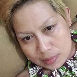 Anjar from Denpasar   Woman   49 years old   Capricorn