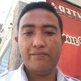 Gedeind14 from Singaraja | Man | 33 years old | Pisces