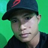 Nangkanapetpjm from Bantul | Man | 29 years old | Leo