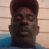 Dockodomhu from West Monroe   Man   60 years old   Virgo