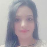 Sameer from Dubai | Woman | 40 years old | Capricorn