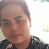 Crexarbartox97 from Putatan | Man | 25 years old | Gemini