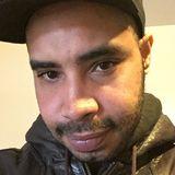 Wsp from Tourcoing | Man | 29 years old | Aquarius