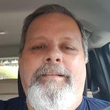 Scott from Wiggins | Man | 56 years old | Capricorn