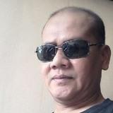Danan from Semarang   Man   51 years old   Capricorn