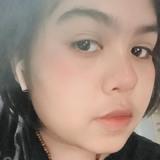 Rizlah from London | Woman | 18 years old | Aquarius