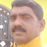Manoj from Ranchi | Man | 40 years old | Capricorn