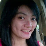 Anjani from Denpasar | Woman | 32 years old | Capricorn