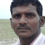 Hemu from Limbdi   Man   32 years old   Cancer