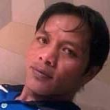 Fadielphiko from Temanggung | Man | 36 years old | Aquarius