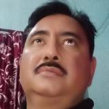 Shinda from Ramgarh | Man | 19 years old | Aries