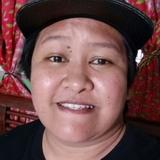 Nnayam from La Laguna | Woman | 29 years old | Gemini