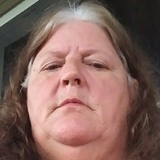 Sylvia from Sweetwater | Woman | 55 years old | Sagittarius