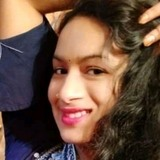 Thakurpriya0Zy from Vrindavan | Woman | 20 years old | Scorpio