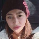Kuro from Deira | Woman | 35 years old | Aries