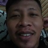 Andri from Kediri | Man | 34 years old | Libra