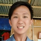 Freidreich from Tondano | Man | 23 years old | Gemini