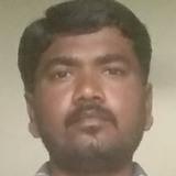 Sanju from Raichur   Man   35 years old   Aries