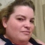 Lorrainesmithx from Ipswich | Woman | 37 years old | Cancer