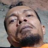 Jeffyindones5G from Tuban   Man   41 years old   Capricorn