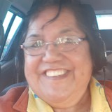 Ngara from Auckland | Woman | 56 years old | Virgo