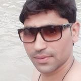 Love from Hisar   Man   32 years old   Gemini