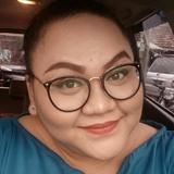 Bodypleasure from Jakarta   Woman   29 years old   Libra