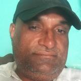 Nandu from Amravati   Man   46 years old   Virgo