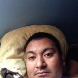El Viejon from Shelbina | Man | 35 years old | Capricorn