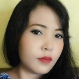 Herlina from Tangerang | Woman | 35 years old | Sagittarius