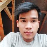 Aden from Cibubur | Man | 22 years old | Leo