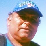 Rafael from Vigo | Man | 52 years old | Aries