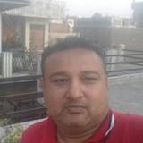 Anish from Kharar | Man | 40 years old | Capricorn