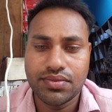 Prmod from Delhi   Man   24 years old   Taurus