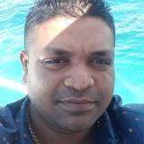 Khirodurdoorsd from Calebasses | Man | 38 years old | Gemini