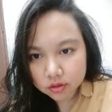 Rae from Kuala Lumpur | Woman | 29 years old | Gemini