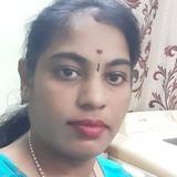 Senthilkumarg4 from Ashok Nagar   Woman   30 years old   Aquarius