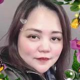 Jenniferngu from Melbourne   Woman   43 years old   Capricorn