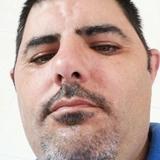 Viky from Ribeira   Man   45 years old   Libra