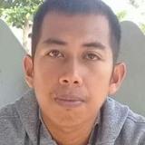 Imus from Palangkaraya | Man | 30 years old | Capricorn