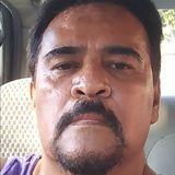Lares from Stanton | Man | 52 years old | Aquarius
