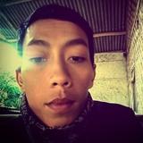 Adi from Sukabumi | Man | 33 years old | Taurus